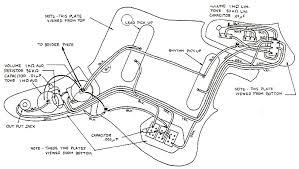 эРектросхемы гитар fender СкРад схем fender jaguar wiring diagram clear alternatives wiring diagram on fender jaguar guitar wiring diagram