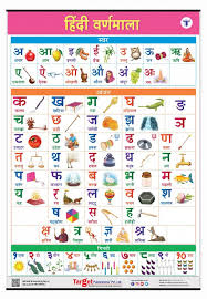 English To Hindi Alphabet Chart Hindi Varnamala Chart For Kids Hindi Alphabet And Numbers Perfect For Homeschooling Kindergarten And Nursery Children 39 25 X 27 25 Inch