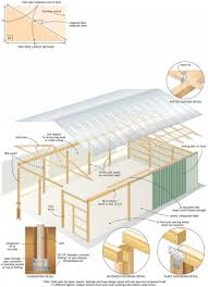 Pole Barn House Pictures Building Home Plans Garage With Loft Diy ...