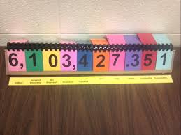 How To Create A Place Value Chart Home Made Place Value Flip Chart I Want To Make One