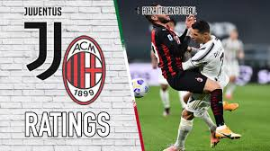 All information about juventus (serie a) current squad with market values transfers rumours player stats fixtures news Juventus Player Ratings Cristiano Crashes Forza Italian Football