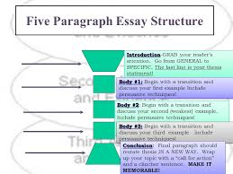 what every students needs to know before during writing ppt  five paragraph essay structure