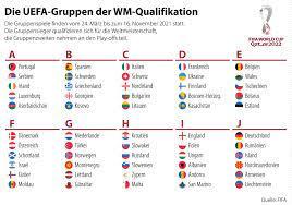 Minute) gerieten die deutschen erstmals im. Auslosung Zur Wm Qualifikation Der Weg Der Dfb Elf Nach Katar