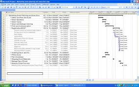 Gantt Chart For Dinner Party Event Gantt Chart Overview And Example Gantt Chart Event