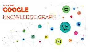 How To Get Your Business On Google Knowledge Graph For Free