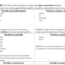 Transition Words Lessonpick
