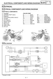 yzf carb conversion page yz thumpertalk wr png