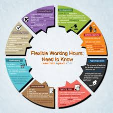how to tackle flexible working hours flexible infographic