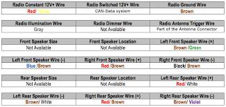 2002 jetta radio wiring diagram 2002 jetta aftermarket radio 2001 Jetta Stereo Wiring Harness 2002 jetta radio wiring diagram 2002 jetta aftermarket radio install wiring diagrams \u2022 techwomen co 2001 jetta radio wiring diagram