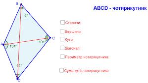 """Результат пошуку зображень за запитом """"чотирикутники 8 кл"""""""