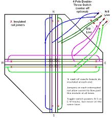 unofficial ttrak handbook small modules for n scale railroads ttrak figure 8 module