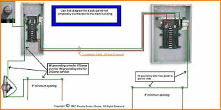 100 amp service panel wiring diagram wire center \u2022 Wire for 100 Amp Breaker 100 amp panel wiring diagram wiring diagram u2022 rh growbyte co 100 amp sub panel from