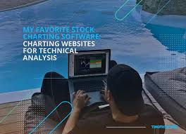 Best Stock Chart Analysis App The 7 Best Free Stock Charts To Simplify Your Trading