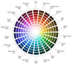 Using color | U.S. Web Design System (USWDS)