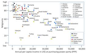 Religion Information Chart Wealth And Religion Wikipedia