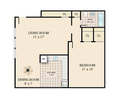kennedy gardens apartments for