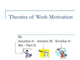 Motivation Interview Questions Theories Of Work Motivation By Amisha Via Slideshare Ilm