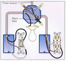 image of wiring a light fixture and switch