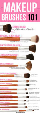 15 Vanity Planet Makeup Brushes And