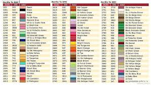 Bucilla To Dmc Conversion Chart Gallery Ru Photo 24 Map Of The Translated Strings