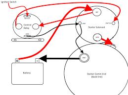 12 volt starter solenoid wiring diagram wiring diagrams second wiring diagram for solenoid wiring diagrams value 12 volt starter solenoid wiring diagram