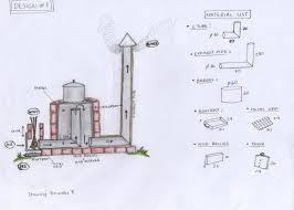 how to build a rocket stove rh kulkulfarmbali com portable rocket stove plans diy rocket stove