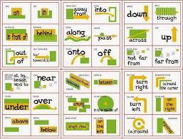 Bretonians Eso 3 English Prepositions