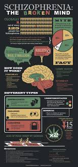Schizophrenia   Behavior   MCAT   Khan Academy   YouTube