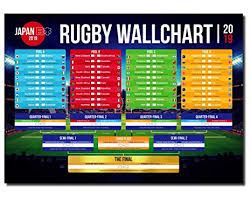 Japan Rugby Tournament Wallchart 2019 Premium Quality A2 A1 Wall Chart To Track The Results And Progress A2 Folded