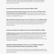 Creative Resume Templates For Microsoft Word Amazing ChicceO Cover Letter Example Galerry Templates