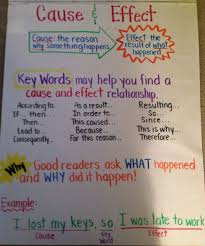 best cause and effect chart ideas boston tea  cause and effect anchor chart
