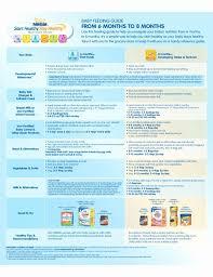 Infant Formula Feeding Chart Luxury Gerber Good Start Soy