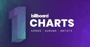 Top 100 Artists Chart Billboard