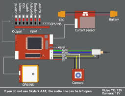 skylark dianmu osd archive page 3 fpvlab fpv out the skylark dianmu osd archive page 3 fpvlab fpv out the interference