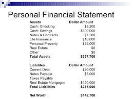personal financial statement for a business plan vision   b>personal financial statement