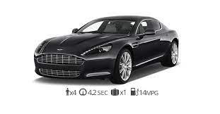 Rent Aston Martin Los Angeles At Luxury Car Rental Usa