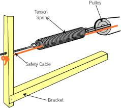 garage door tension springHow to Replace a Garage Door Torsion Spring  Garage Door Spring