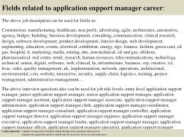 Top 10 Application Support Manager Interview Questions And