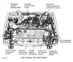 in addition Ford Explorer Engine Diagram 4 0 VLzzK   Engine Diagrams moreover Ford Explorer Engine Diagram Egr Valve Problem On 1996 Ford Choice besides  furthermore OBD II code P0401 Exhaust EGR Flow Insufficient in addition SOLVED  Where is the egr valve on the 2006 ford explorer   Fixya besides Pcv Location  Engine Mechanical Problem 6 Cyl Two Wheel Drive likewise  besides 2001 Ford 4 0 Engine Diagram  Wiring  Amazing Wiring Diagram in addition 1996 Ford Ranger Engine Diagram   Dolgular likewise . on 2004 ford explorer engine diagram egr pment