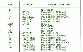 2000 ford taurus se radio wiring diagram images 1998 ford taurus 30 ignition switch fuse box diagram circuit