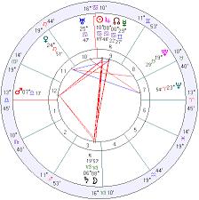Horoscope Chart Italy Horoscope Italy Natal Chart Mundane Astrology