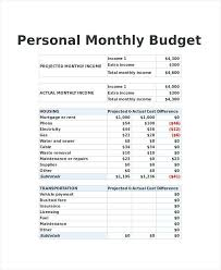 Personal Monthly Budget Spreadsheet Example Of Budget Spreadsheet Personal Monthly Budget Spreadsheet