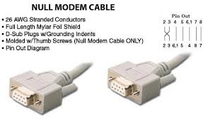 computer cables and accessories 20000 21 10 ft db9 female female null modem cable