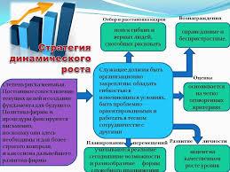 Дневник отчет по производственной практике в пенсионный фонд Как написать аннотацию к диплому