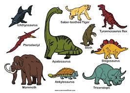 Dinosaur Names For Kids Dinosaurs Pictures And Facts