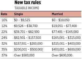 2018 Tax Brackets Grimaldi Tax Pro