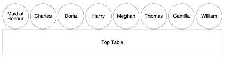 Seating Chart Royal Wedding Royal Wedding Seating Plan