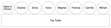 Royal Wedding Seating Chart 2018 Royal Wedding Seating Plan