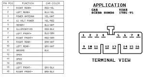 wiring diagram for 95 honda accord radio readingrat net 1997 honda accord electrical schematic at 1994 Honda Accord Stereo Wiring Diagram