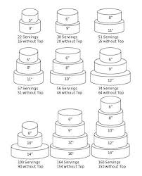 Zaba Sweets Cake Size Chart Wedding Cakes Cake Servings